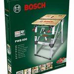 Bosch Établi PWB 600 (4 Mâchoires, Carton, Capacité de Charge Maxi : 200 Kg) de la marque Bosch image 1 produit