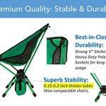 Trekology Portable Compact Chaise de camping avec hauteur réglable–ultraléger backpacking Chaise dans un sac pour le camping, la pêche, pique-nique, terrasse, Sports, événements, de la marque Trekology image 3 produit